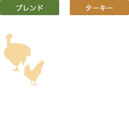 七面鳥・鶏